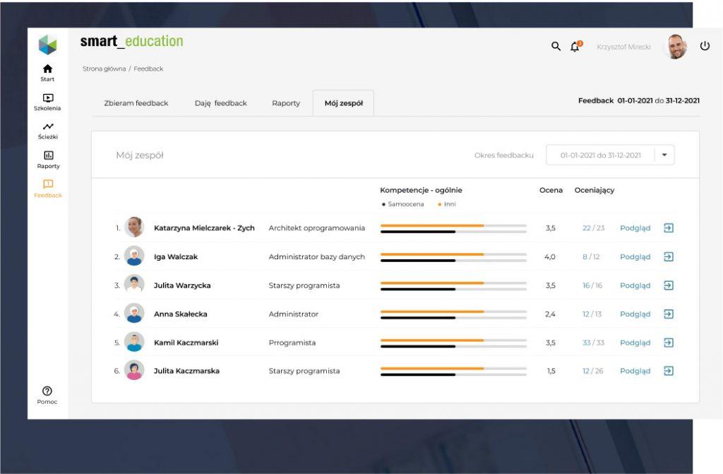 Ocena pracowników Smart Education - monitoruj i raportuj